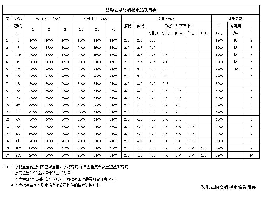 搪瓷betway体育手机版批发